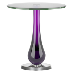 Tanzi Table 22.5